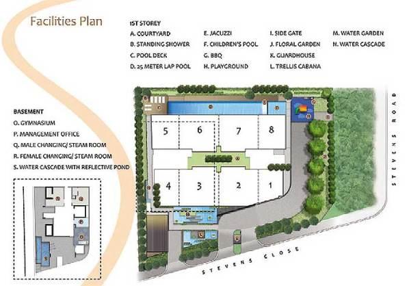 stevens-suites-site-plan