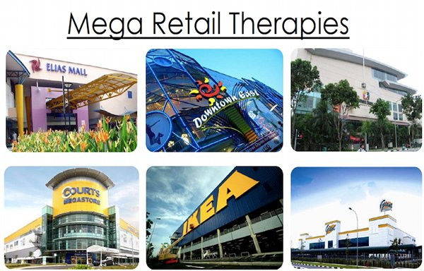 coco-palms-mega-reatail-mall