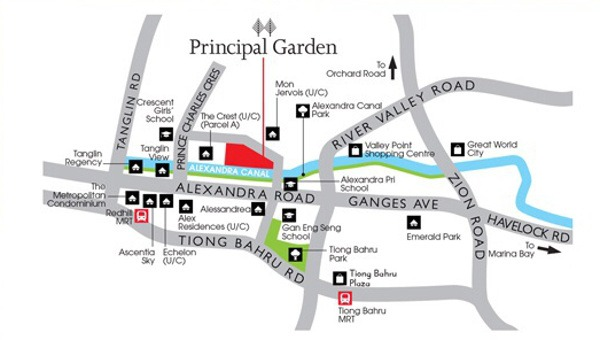 principle garden location