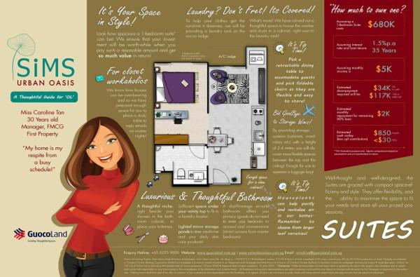 Sims-Urban-Oasis_floor-plans