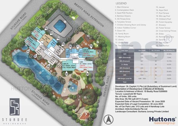 Sturdee-Residences-Site-Plan