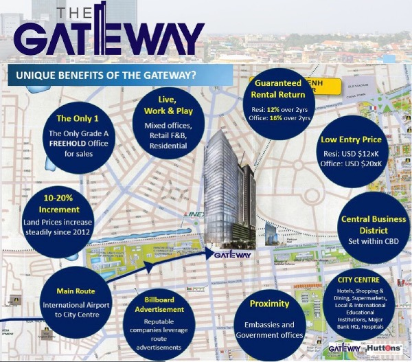 The gateway selling points