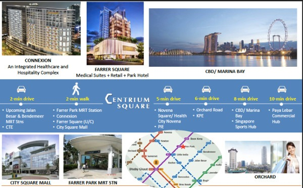 centrium square amenities