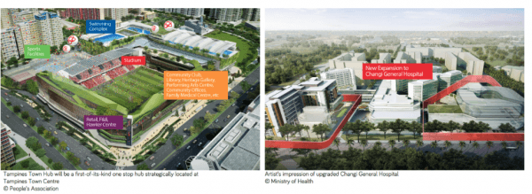 future development in Tampines