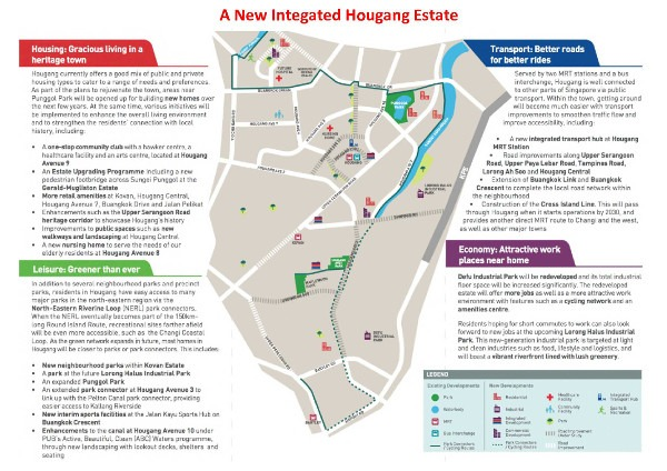 A-New-Integrated-Hougang-Estate