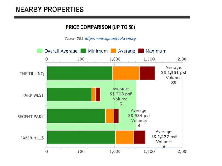 Hotline +65 6100 3515 Price-Comparison-Clement-Canopy New Condo Launch New Condo Clement Canopy price Clement Canopy preview Clement Canopy new condo launch Clement Canopy Floor plans Clement Canopy condominium Clement Canopy condo Clement Canopy