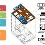 ideo-mobi-asoke-smart-design